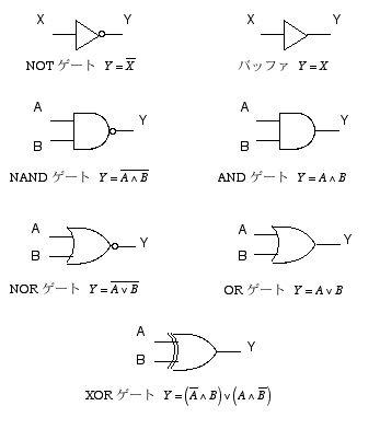 回路 記号 論理 論理演算の基本True・FalseとAND・OR・NOT演算